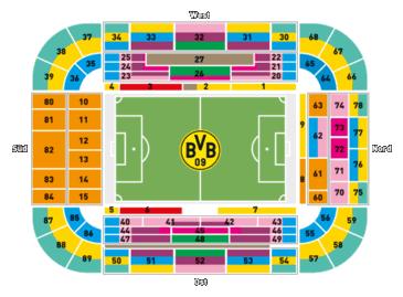 Signal Iduna Park Dortmund Review Contacts Seats Places To Visit